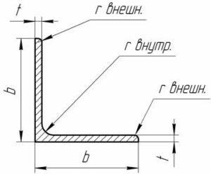 уголок металлический (стальной)